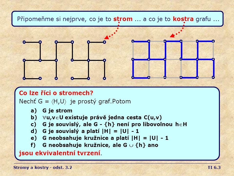 TI 6.24 Borůvkův - Kruskalův algoritmus BK-MST(G, w) 1T  2for každý uzel uU { MAKE-SET(u) } 3uspořádej H do neklesající posloupnosti podle váhy w 4for každou hranu [u,v]H v pořadí neklesajících vah { 5 if FIND-SET(u)  FIND-SET(v) { 6 T  T  {[u,v]} 7 UNION(u,v) 8} } 9return T O(|H|.lg |H|) řazení, O(|H|.
