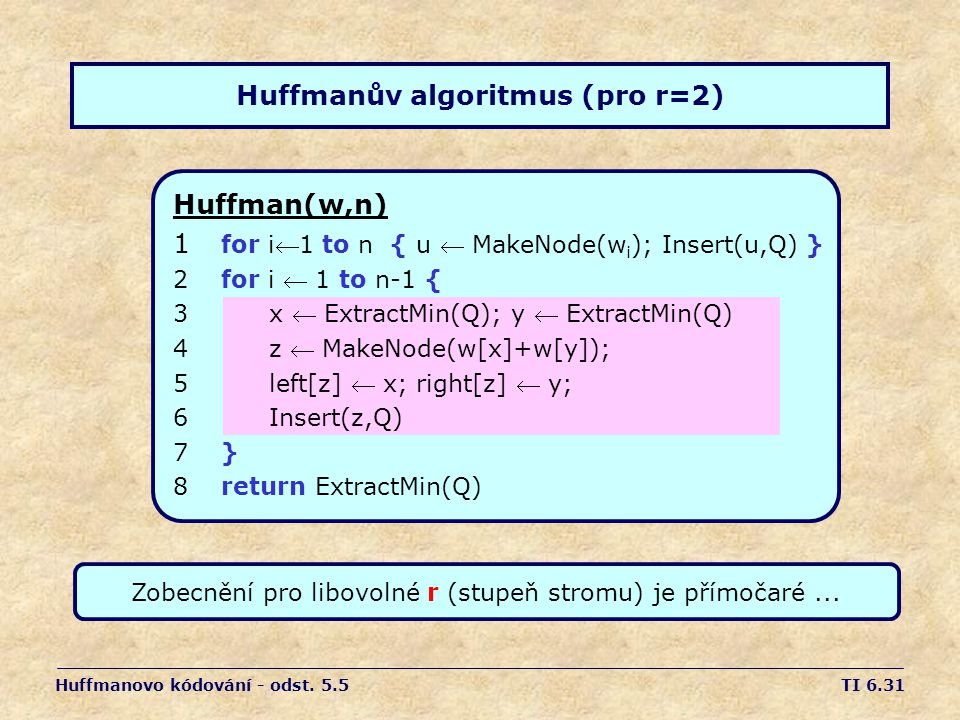 TI 6.31 Huffmanův algoritmus (pro r=2) Huffman(w,n) 1 for i1 to n { u  MakeNode(w i ); Insert(u,Q) } 2for i  1 to n-1 { 3x  ExtractMin(Q); y  Ext