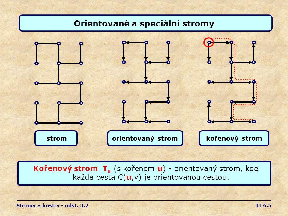 TI 6.5 Orientované a speciální stromy Kořenový strom T u (s kořenem u) - orientovaný strom, kde každá cesta C(u,v) je orientovanou cestou.