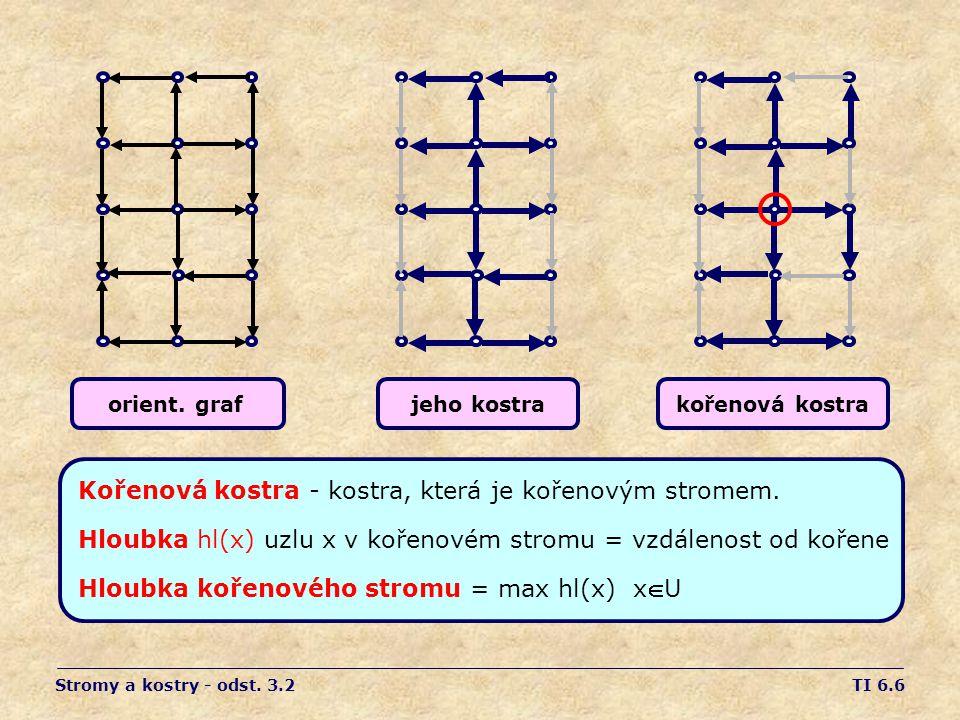 TI 6.7 Uspořádaný (kořenový) strom – následníci (podstromy každého uzlu jsou pevným způsobem uspořádáni (první, druhý,...) orientace hran uspořádání následníků toto jsou různé uspořádané stromy Stromy a kostry - odst.