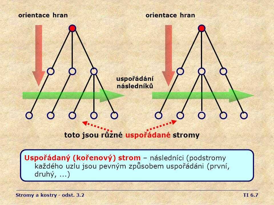 TI 6.8 Pravidelný strom stupně r (1) …  + (u) = 0 nebo r Úplný pravidelný strom stupně r hloubky k - všechny listy jsou v hloubce k od kořene stupeň 3 hloubka 2 Stromy a kostry - odst.