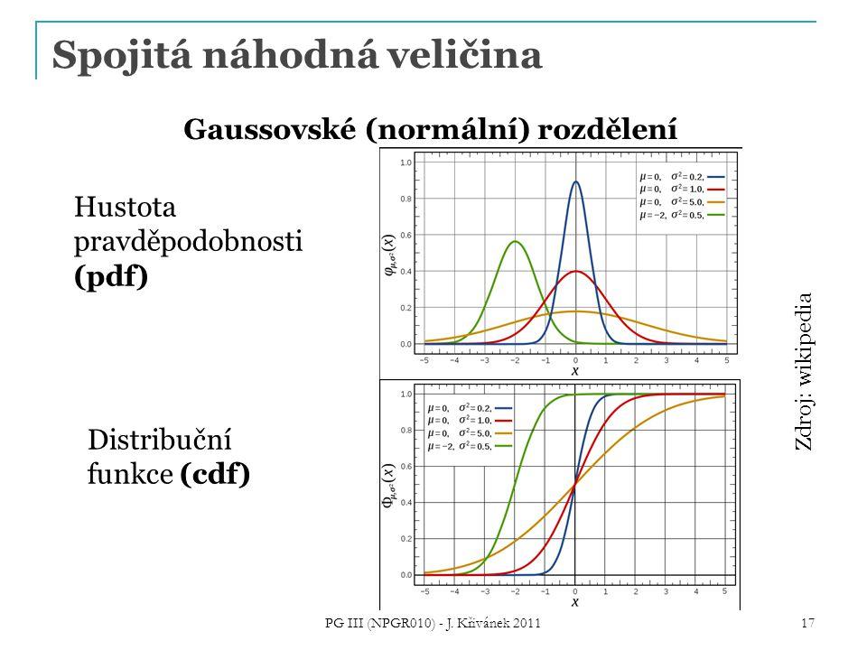 Spojitá náhodná veličina PG III (NPGR010) - J. Křivánek 2011 17 Zdroj: wikipedia Gaussovské (normální) rozdělení Hustota pravděpodobnosti (pdf) Distri