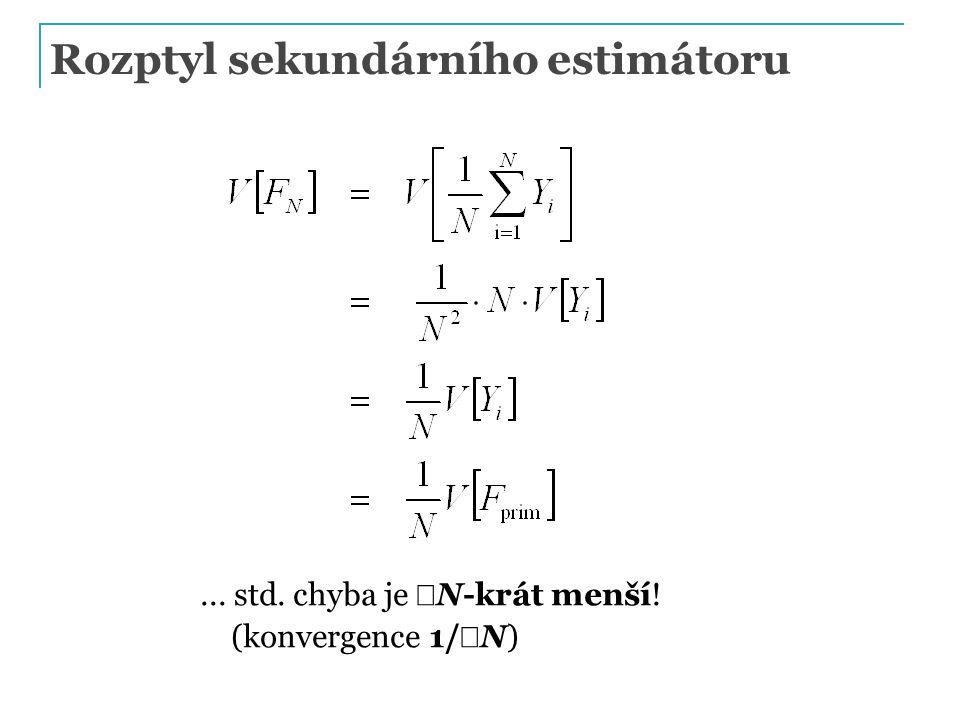 Rozptyl sekundárního estimátoru... std. chyba je  N-krát menší! (konvergence 1/  N)