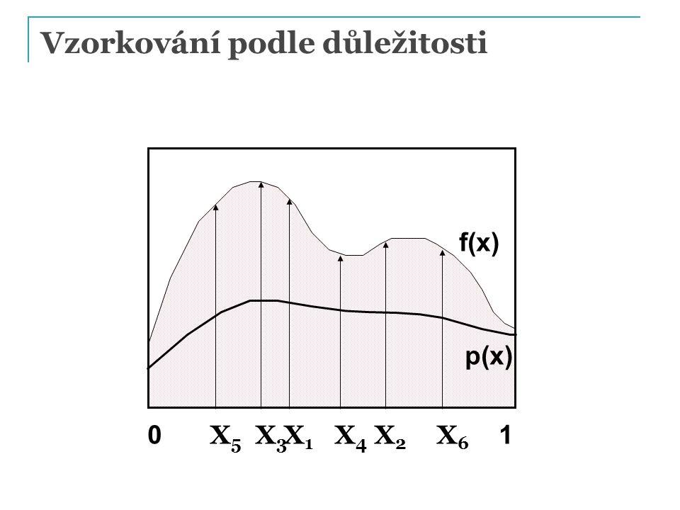 Vzorkování podle důležitosti X1X1 f(x) 01 p(x) X2X2 X3X3 X4X4 X5X5 X6X6
