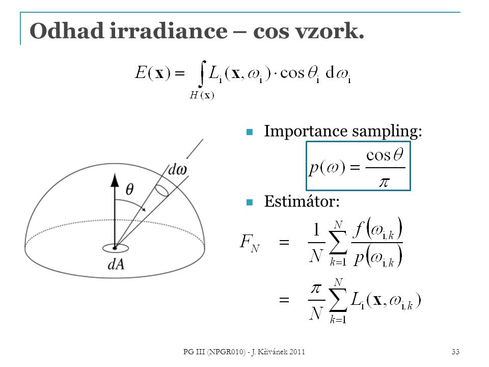 Odhad irradiance – cos vzork. Importance sampling: Estimátor: PG III (NPGR010) - J. Křivánek 2011 33