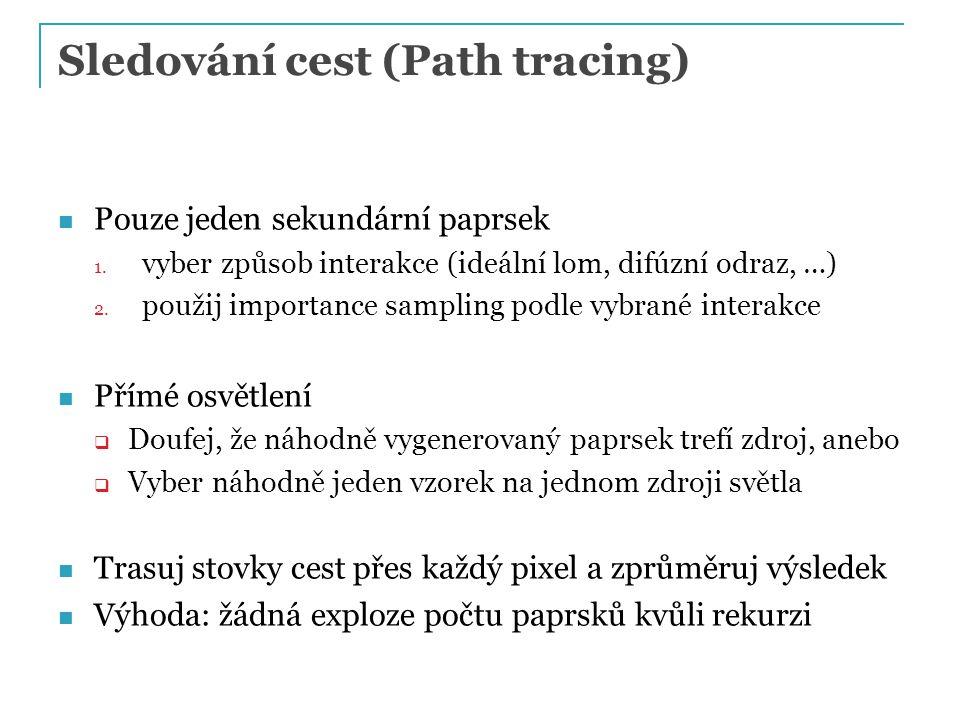 Sledování cest (Path tracing) Pouze jeden sekundární paprsek 1. vyber způsob interakce (ideální lom, difúzní odraz, …) 2. použij importance sampling p