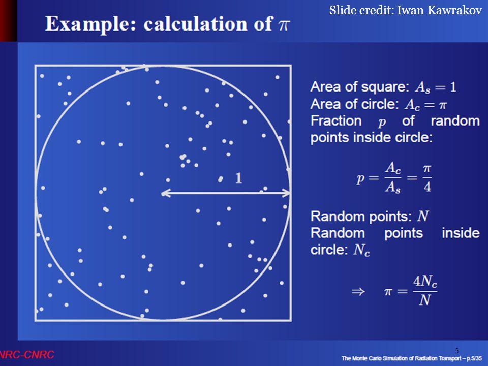 Odhad irradiance – vzrokování zdroje Uniformní vzorkování plochy zdroje: Estimátor PG III (NPGR010) - J.