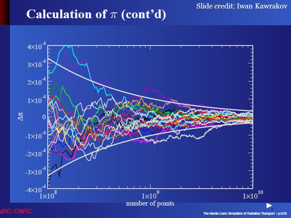 Konzistence (obecného estimátoru) Uvažujme sekundární estimátor (N vzorků): Estimátor F N je konzistentní pokud tj.