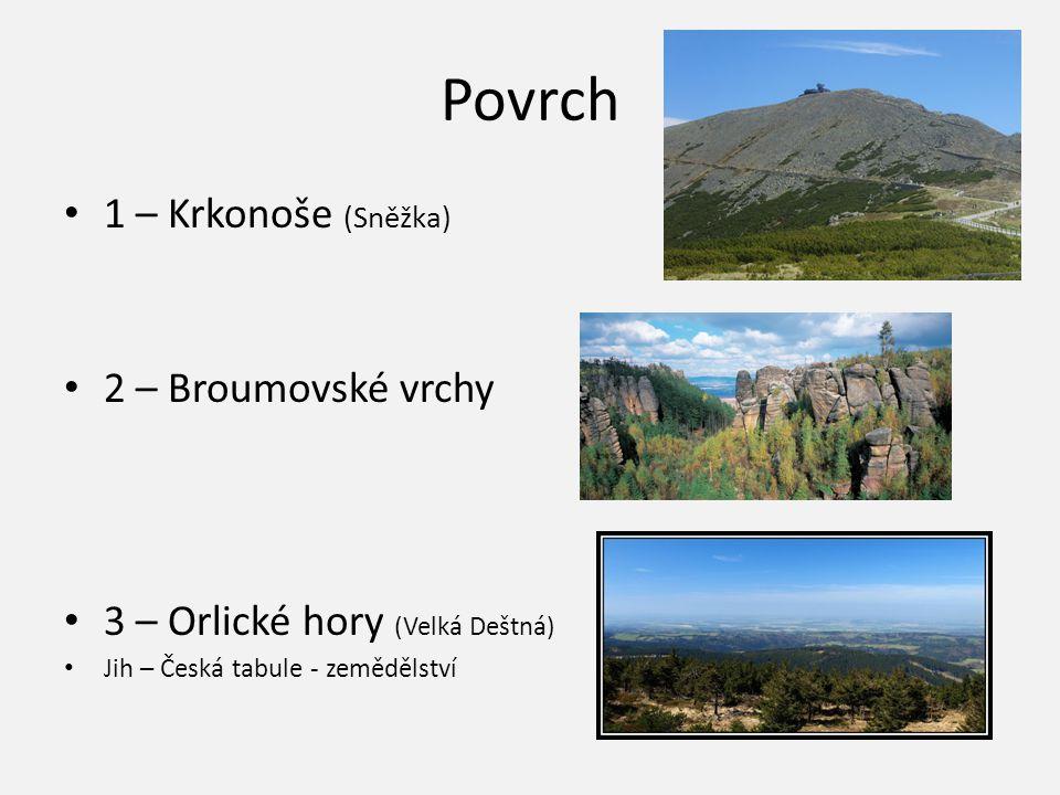 Povrch 1 – Krkonoše (Sněžka) 2 – Broumovské vrchy 3 – Orlické hory (Velká Deštná) Jih – Česká tabule - zemědělství