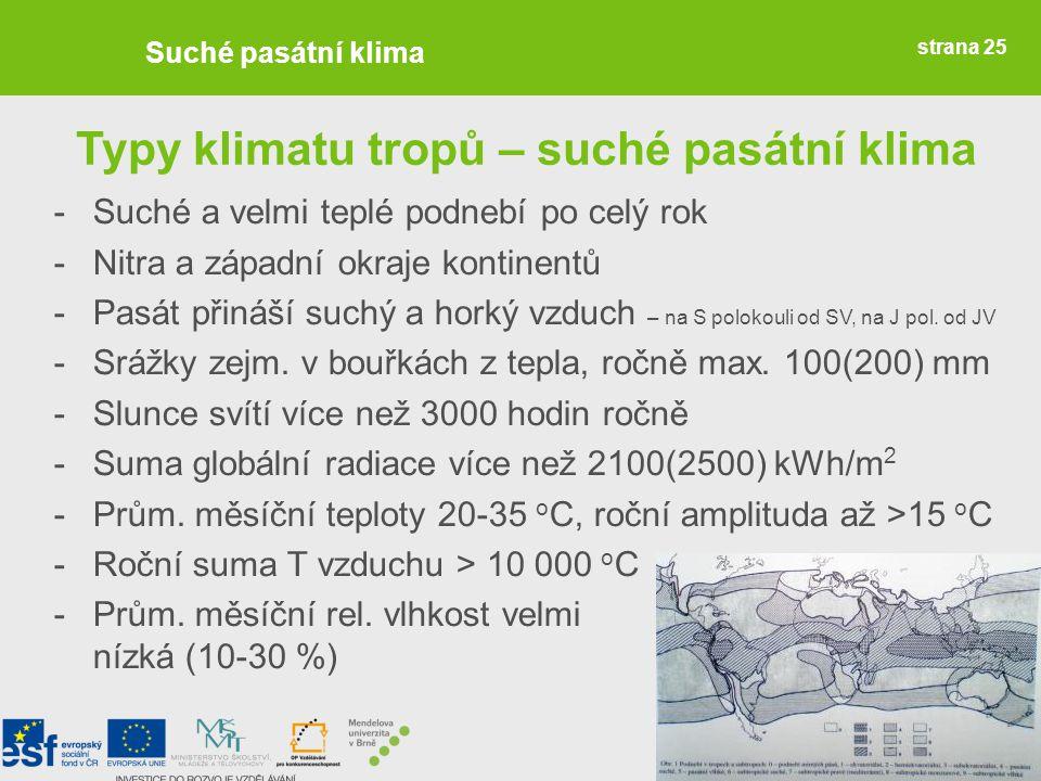 strana 25 Suché pasátní klima Typy klimatu tropů – suché pasátní klima -Suché a velmi teplé podnebí po celý rok -Nitra a západní okraje kontinentů -Pa