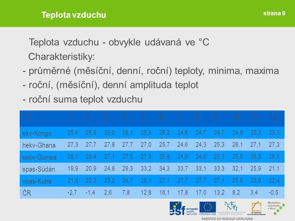 strana 9 Teplota vzduchu Teplota vzduchu - obvykle udávaná ve °C Charakteristiky: - průměrné (měsíční, denní, roční) teploty, minima, maxima - roční,