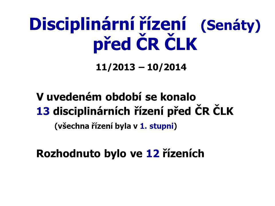 Disciplinární řízení (Senáty) před ČR ČLK V uvedeném období se konalo 13 disciplinárních řízení před ČR ČLK (všechna řízení byla v 1. stupni) Rozhodnu