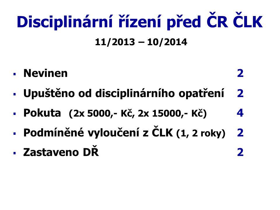 Disciplinární řízení před ČR ČLK   Nevinen 2   Upuštěno od disciplinárního opatření2   Pokuta (2x 5000,- Kč, 2x 15000,- Kč) 4   Podmíněné vylo