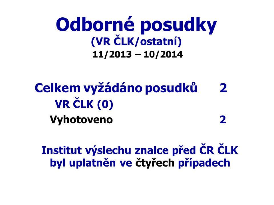 Odborné posudky (VR ČLK/ostatní) Celkem vyžádáno posudků 2 VR ČLK (0) Vyhotoveno2 Institut výslechu znalce před ČR ČLK byl uplatněn ve čtyřech případe