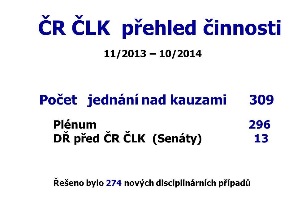 ČR ČLK přehled činnosti 11/2013 – 10/2014 Jednání ČR jako orgánu 2.