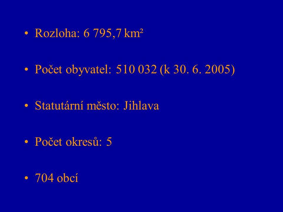 Rozloha: 6 795,7 km² Počet obyvatel: 510 032 (k 30. 6. 2005) Statutární město: Jihlava Počet okresů: 5 704 obcí