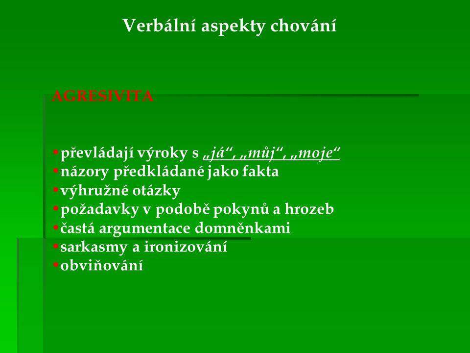 """Verbální aspekty chování AGRESIVITA převládají výroky s """"já"""", """"můj"""", """"moje"""" názory předkládané jako fakta výhružné otázky požadavky v podobě pokynů a"""
