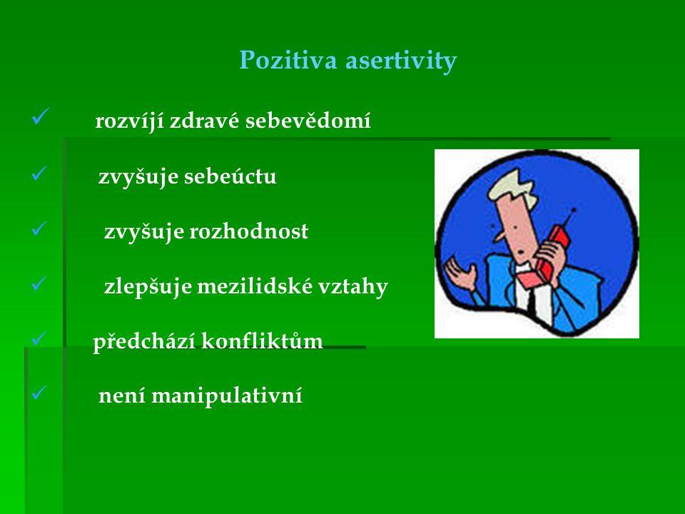 Pozitiva asertivity rozvíjí zdravé sebevědomí zvyšuje sebeúctu zvyšuje rozhodnost zlepšuje mezilidské vztahy předchází konfliktům není manipulativní