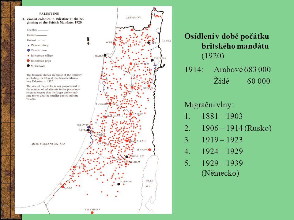 Osídlení v době počátku britského mandátu (1920) 1914: Arabové 683 000 Židé 60 000 Migrační vlny: 1. 1881 – 1903 2. 1906 – 1914 (Rusko) 3. 1919 – 1923