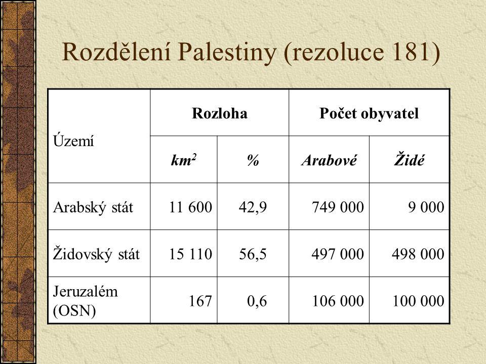 Rozdělení Palestiny (rezoluce 181) Území RozlohaPočet obyvatel km 2 %ArabovéŽidé Arabský stát11 60042,9749 0009 000 Židovský stát15 11056,5497 000498