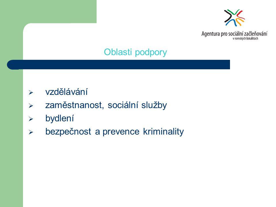  vzdělávání  zaměstnanost, sociální služby  bydlení  bezpečnost a prevence kriminality Oblasti podpory