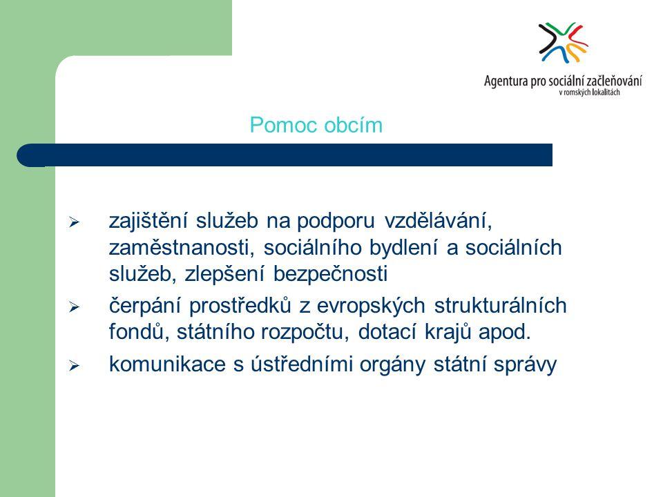  situační analýza  lokální partnerství  aktivizace, síťování  strategické plánování  projektové poradenství Prostředky AGENTURY