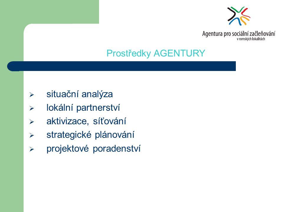 3 ROKY – 3 KROKY: Systematická podpora obci ROK 1: analýza, strategický plán, projektové poradenství ROK 2: realizace opatření, projektové poradenství ROK 3: navazující podpora, supervize, projektové poradenství