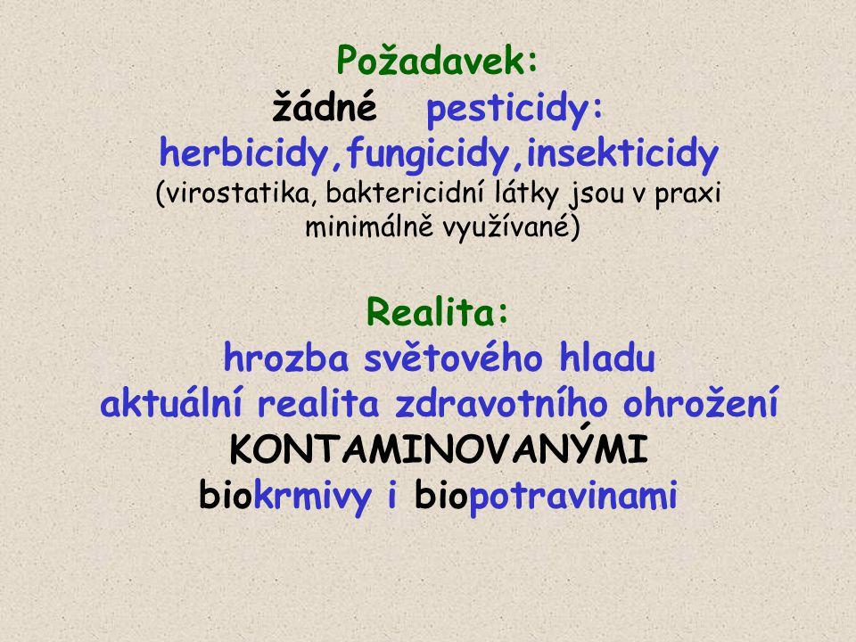 Požadavek: žádné pesticidy: herbicidy,fungicidy,insekticidy (virostatika, baktericidní látky jsou v praxi minimálně využívané) Realita: hrozba světového hladu aktuální realita zdravotního ohrožení KONTAMINOVANÝMI biokrmivy i biopotravinami