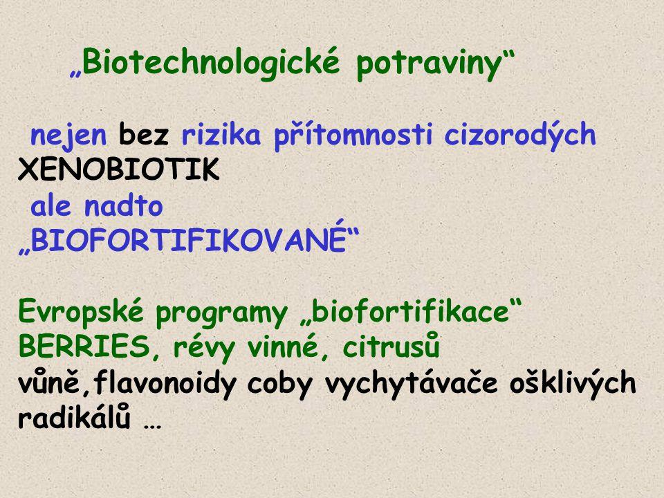 """"""" Biotechnologické potraviny nejen bez rizika přítomnosti cizorodých XENOBIOTIK ale nadto """"BIOFORTIFIKOVANÉ Evropské programy """"biofortifikace BERRIES, révy vinné, citrusů vůně,flavonoidy coby vychytávače ošklivých radikálů …"""