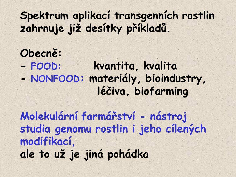 Spektrum aplikací transgenních rostlin zahrnuje již desítky příkladů. Obecně: - FOOD: kvantita, kvalita - NONFOOD : materiály, bioindustry, léčiva, bi