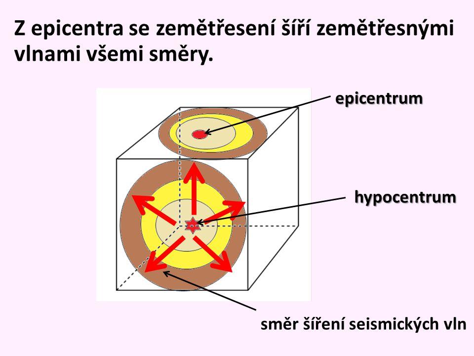 Z epicentra se zemětřesení šíří zemětřesnými vlnami všemi směry. směr šíření seismických vln epicentrum hypocentrum