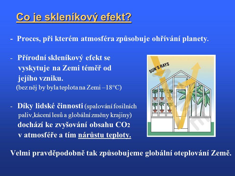 Co je skleníkový efekt? - Proces, při kterém atmosféra způsobuje ohřívání planety. - Přírodní skleníkový efekt se vyskytuje na Zemi téměř od jejího vz