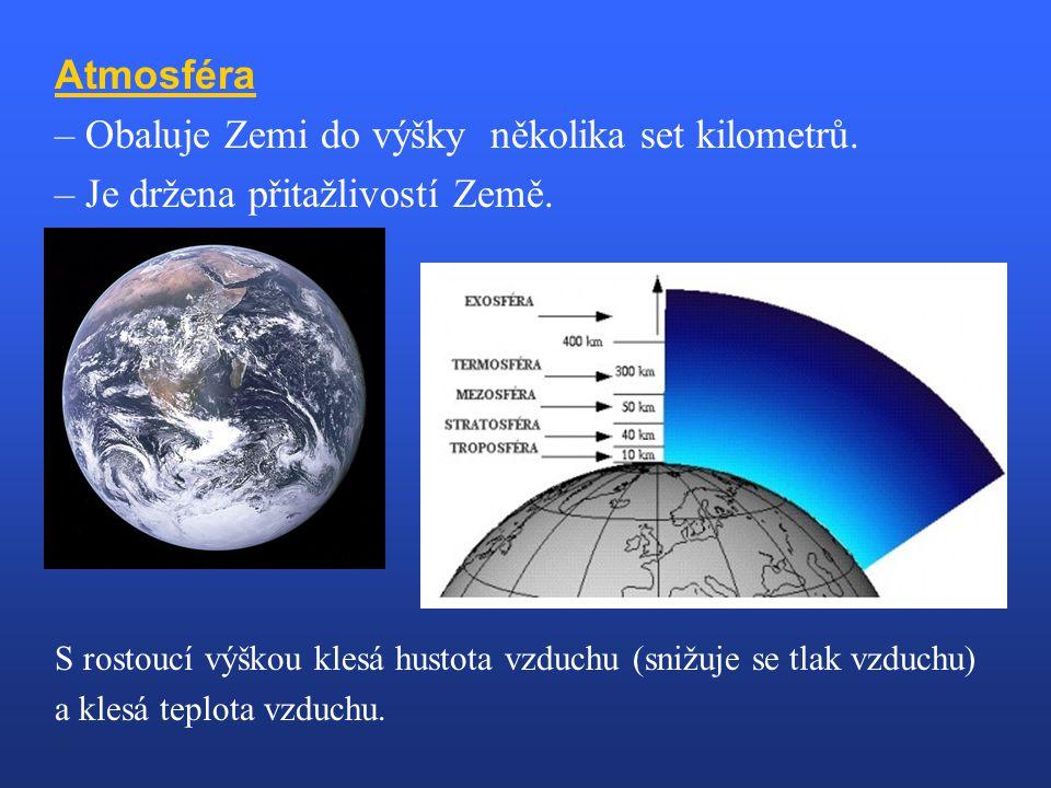 Atmosféra – Obaluje Zemi do výšky několika set kilometrů. – Je držena přitažlivostí Země. S rostoucí výškou klesá hustota vzduchu (snižuje se tlak vzd