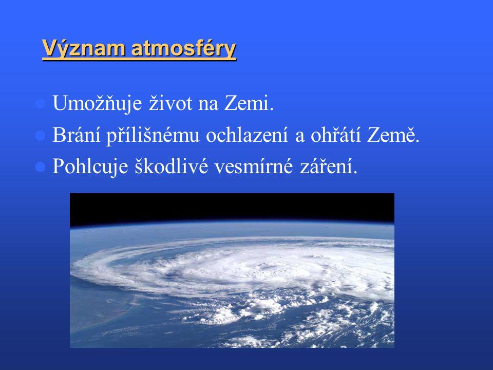 Význam atmosféry Umožňuje život na Zemi. Brání přílišnému ochlazení a ohřátí Země. Pohlcuje škodlivé vesmírné záření.