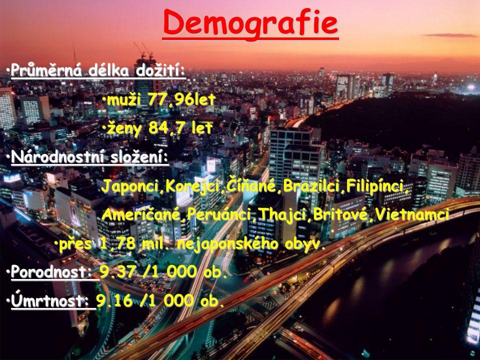 Demografie Průměrná délka dožití:Průměrná délka dožití: muži 77,96letmuži 77,96let ženy 84,7 letženy 84,7 let Národnostní složení:Národnostní složení:Japonci,Korejci,Číňané,Brazilci,Filipínci,Američané,Peruánci,Thajci,Britové,Vietnamci přes 1,78 mil.