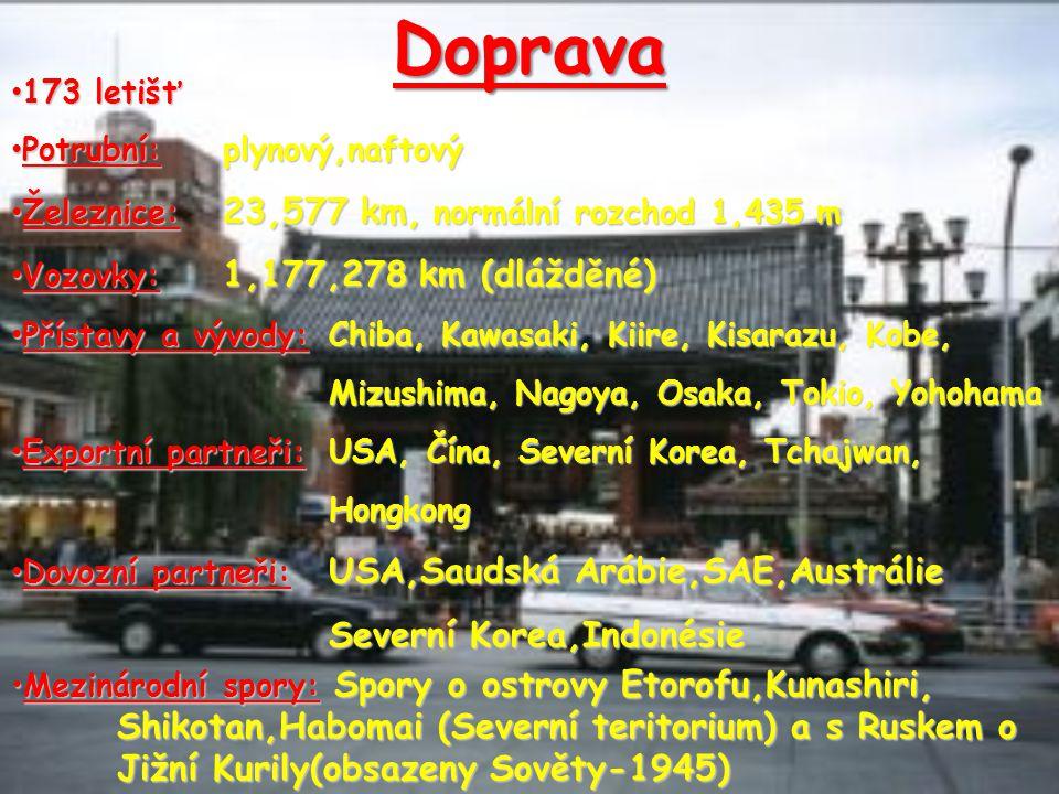 Doprava 173 letišť 173 letišť Potrubní:plynový,naftový Potrubní:plynový,naftový Železnice: 23,577 km, normální rozchod 1,435 m Železnice: 23,577 km, normální rozchod 1,435 m Vozovky: 1,177,278 km (dlážděné) Vozovky: 1,177,278 km (dlážděné) Přístavy a vývody: Chiba, Kawasaki, Kiire, Kisarazu, Kobe, Mizushima, Nagoya, Osaka, Tokio, Yohohama Přístavy a vývody: Chiba, Kawasaki, Kiire, Kisarazu, Kobe, Mizushima, Nagoya, Osaka, Tokio, Yohohama Exportní partneři: USA, Čína, Severní Korea, Tchajwan, Hongkong Exportní partneři: USA, Čína, Severní Korea, Tchajwan, Hongkong Dovozní partneři: USA,Saudská Arábie,SAE,Austrálie Severní Korea,Indonésie Dovozní partneři: USA,Saudská Arábie,SAE,Austrálie Severní Korea,Indonésie Mezinárodní spory: Spory o ostrovy Etorofu,Kunashiri,Mezinárodní spory: Spory o ostrovy Etorofu,Kunashiri, Shikotan,Habomai (Severní teritorium) a s Ruskem o Jižní Kurily(obsazeny Sověty-1945)