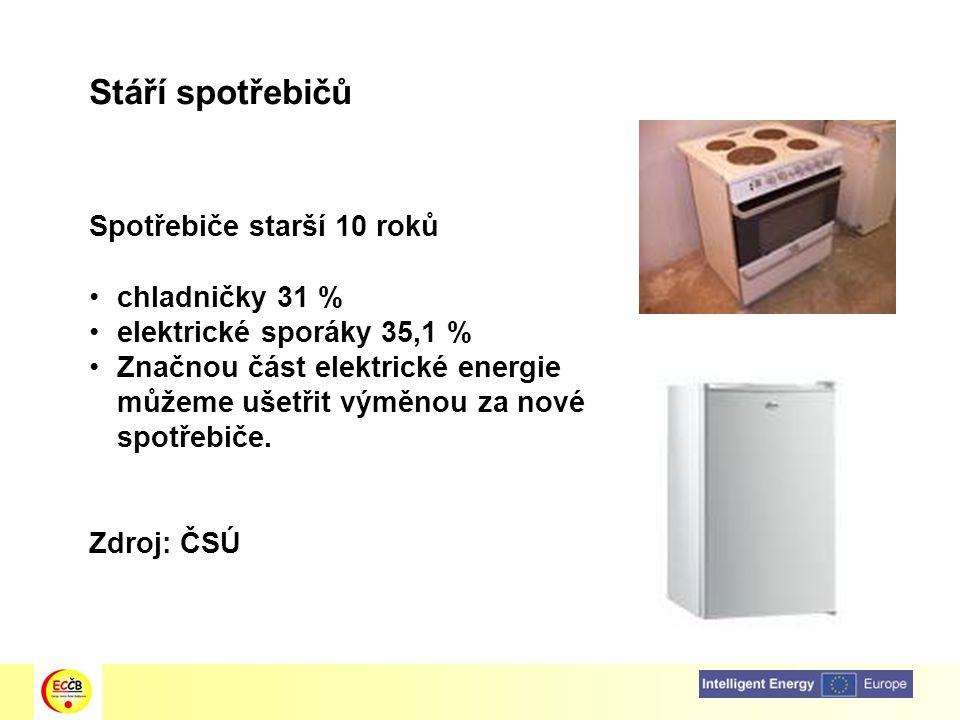 Stáří spotřebičů Spotřebiče starší 10 roků chladničky 31 % elektrické sporáky 35,1 % Značnou část elektrické energie můžeme ušetřit výměnou za nové sp