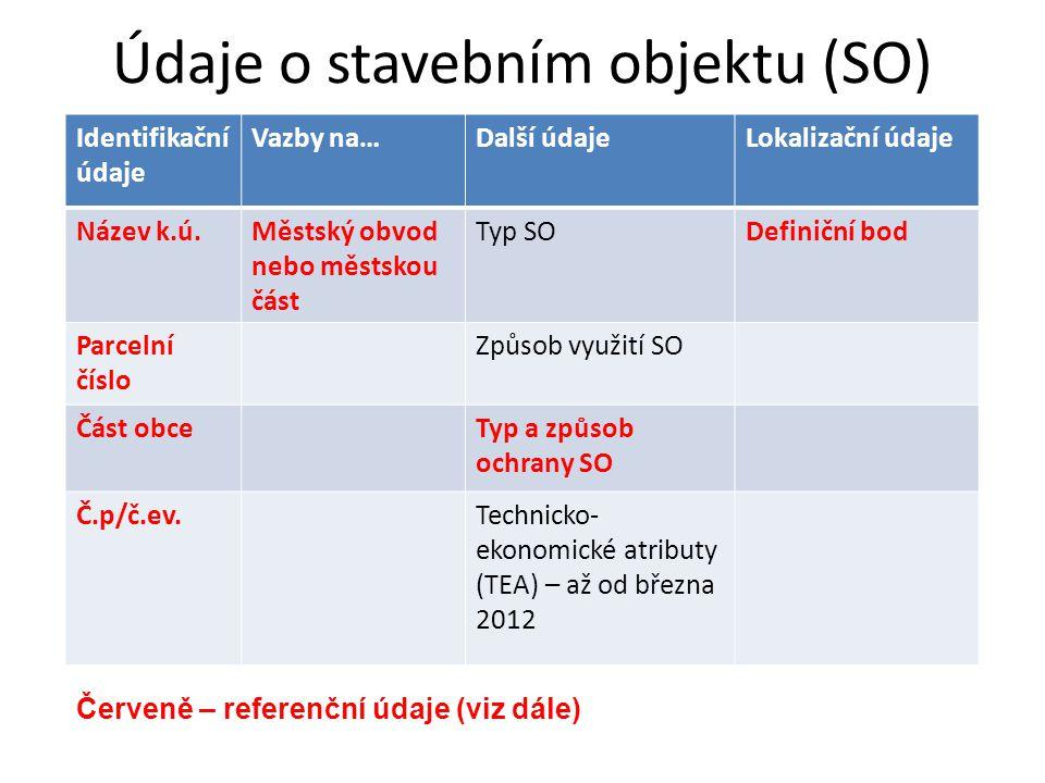 Údaje o stavebním objektu (SO) Identifikační údaje Vazby na…Další údajeLokalizační údaje Název k.ú.Městský obvod nebo městskou část Typ SODefiniční bod Parcelní číslo Způsob využití SO Část obceTyp a způsob ochrany SO Č.p/č.ev.Technicko- ekonomické atributy (TEA) – až od března 2012 Červeně – referenční údaje (viz dále)