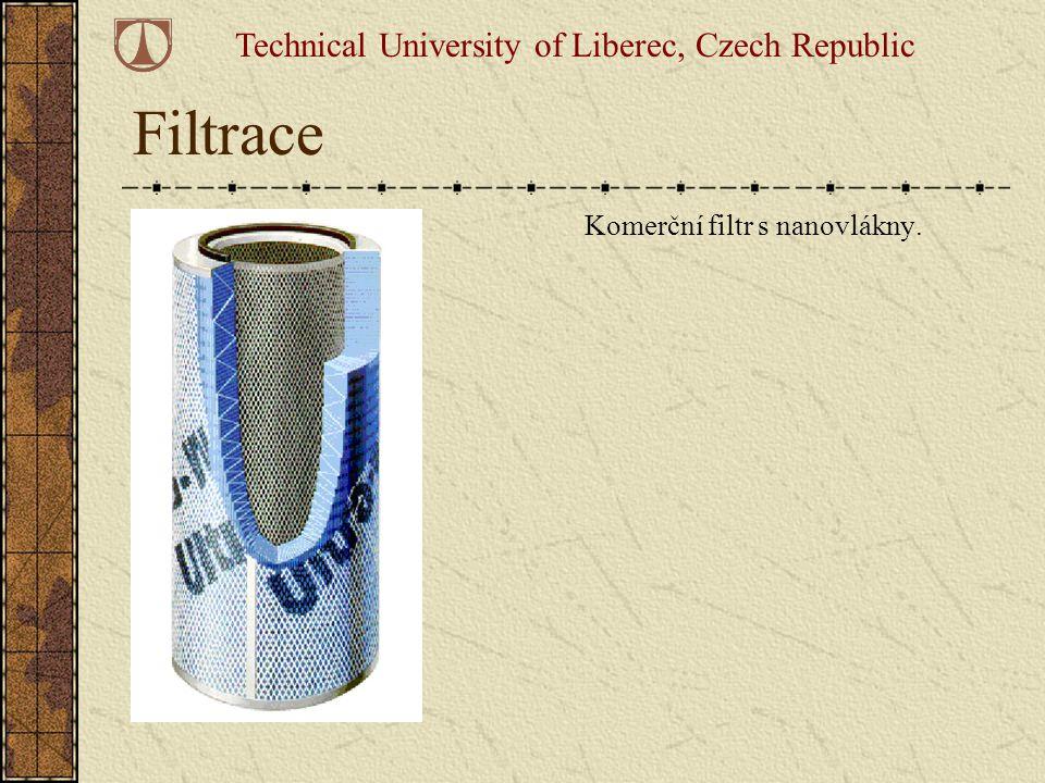 Filtrace Komerční filtr s nanovlákny. Technical University of Liberec, Czech Republic