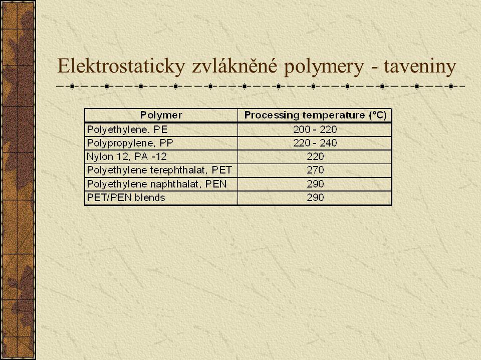 Elektrostaticky zvlákněné polymery - taveniny