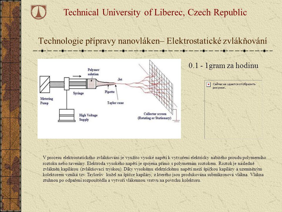 Žádné kapiláry a trysky Plošná hmotnost: 0.1 – 5 g  m -2 Produkce: 1 - 5 g  min -1  m -1 pracovní šíře Materiál: vodorozpustné síťovatené polymery Průměr vláken: 100 - 300 nanometrů Technical University of Liberec, Czech Republic Technologie přípravy nanovláken– Nanospider