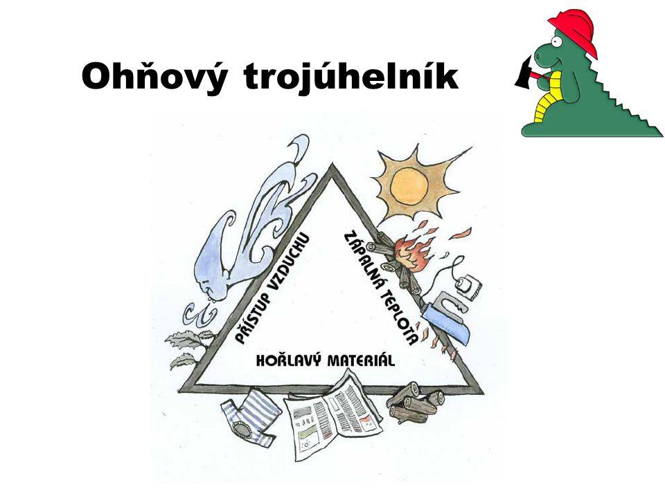 Ohňový trojúhelník