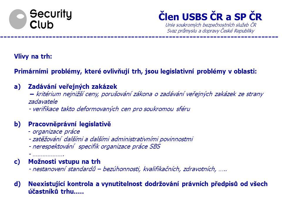 Člen USBS ČR a SP ČR Unie soukromých bezpečnostních služeb ČR Svaz průmyslu a dopravy České Republiky --------------------------------------------------------------------------------- Vlivy na trh: Primárními problémy, které ovlivňují trh, jsou legislativní problémy v oblasti: a)Zadávání veřejných zakázek – kritérium nejnižší ceny, porušování zákona o zadávání veřejných zakázek ze strany zadavatele - verifikace takto deformovaných cen pro soukromou sféru b)Pracovněprávní legislativě - organizace práce - zatěžování dalšími a dalšími administrativními povinnostmi - nerespektování specifik organizace práce SBS - ……………….