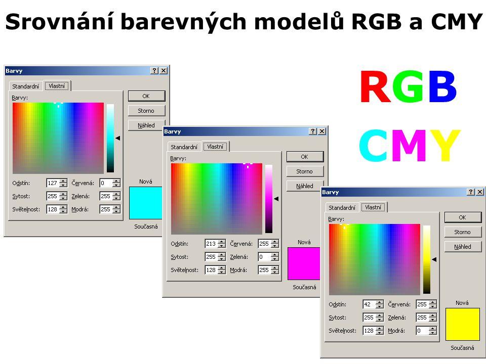RGBCMYRGBCMY Srovnání barevných modelů RGB a CMY