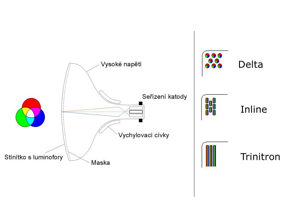 Barevná obrazovka Delta Inline Trinitron