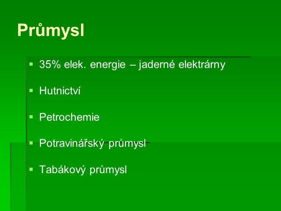 Průmysl   35% elek. energie – jaderné elektrárny   Hutnictví   Petrochemie   Potravinářský průmysl   Tabákový průmysl