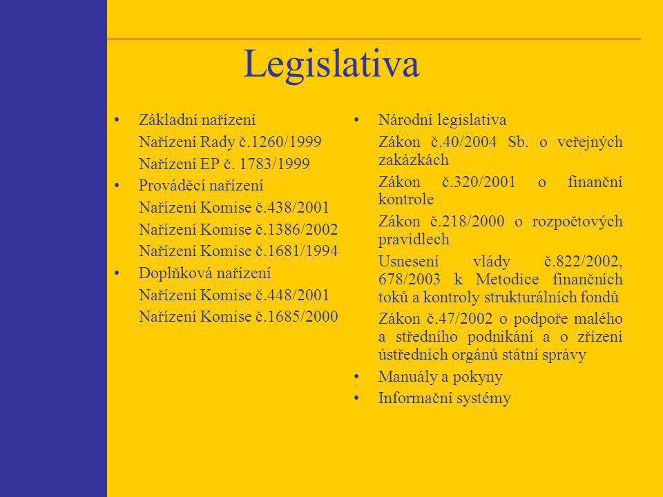 Legislativa Základní nařízení Nařízení Rady č.1260/1999 Nařízení EP č.