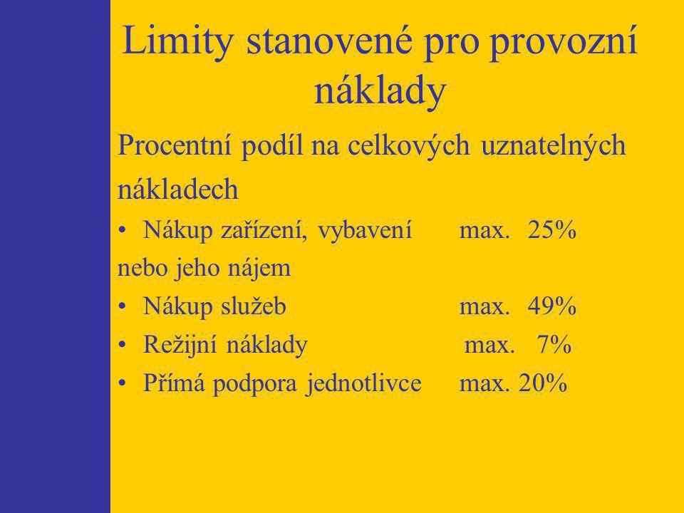 Limity stanovené pro provozní náklady Procentní podíl na celkových uznatelných nákladech Nákup zařízení, vybavenímax.25% nebo jeho nájem Nákup služebmax.49% Režijní náklady max.