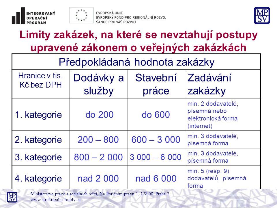 Limity zakázek, na které se nevztahují postupy upravené zákonem o veřejných zakázkách Předpokládaná hodnota zakázky Hranice v tis.