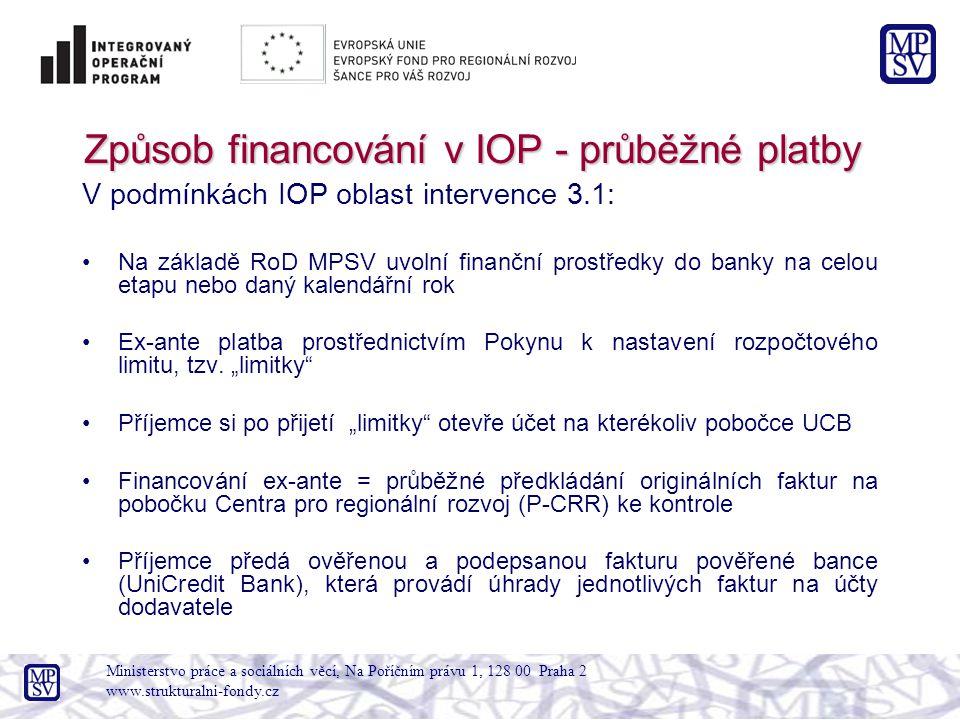 Způsob financování v IOP - průběžné platby V podmínkách IOP oblast intervence 3.1: Na základě RoD MPSV uvolní finanční prostředky do banky na celou etapu nebo daný kalendářní rok Ex-ante platba prostřednictvím Pokynu k nastavení rozpočtového limitu, tzv.